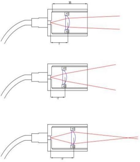 https://media.picotronic.de/products/rendering/lightbox/kollimator_1.jpg